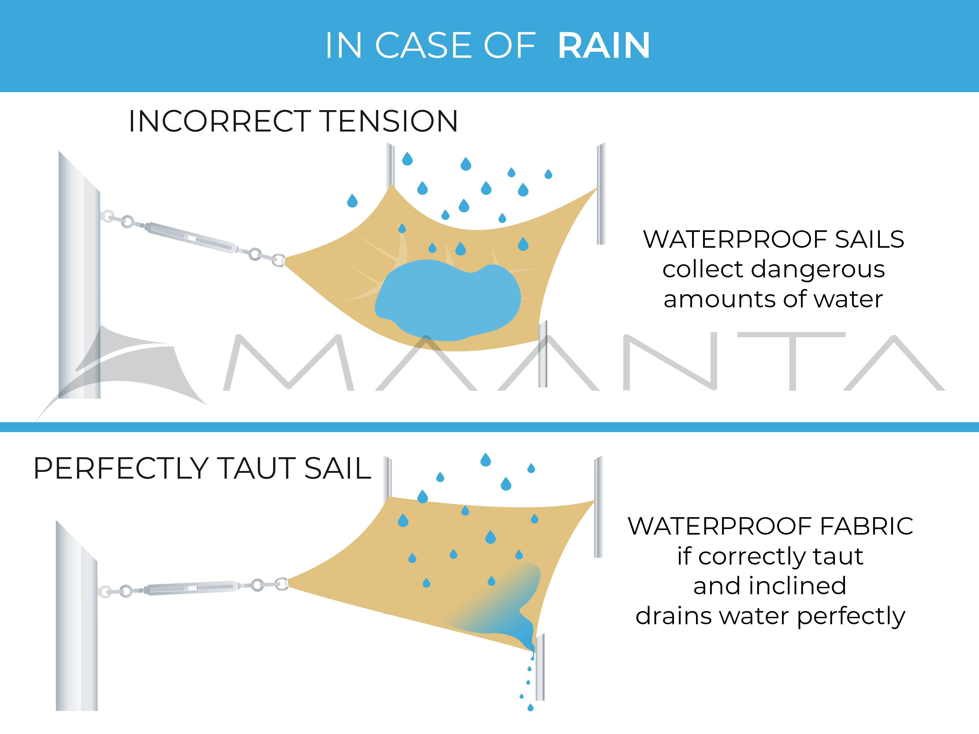 rain shade sail