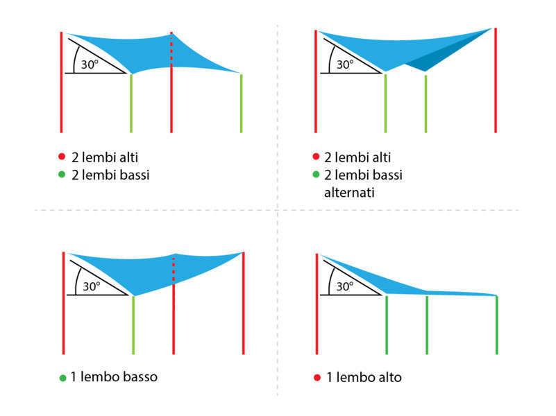 illustrazioni_per_guida-05.jpg