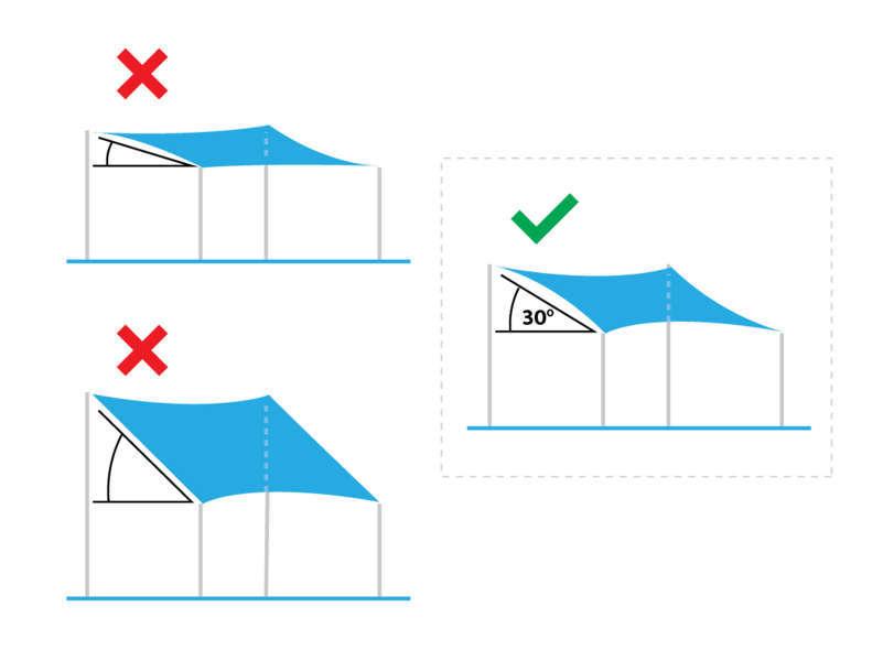 guida installazione montaggio e manutenzione tende a vela maanta. Black Bedroom Furniture Sets. Home Design Ideas