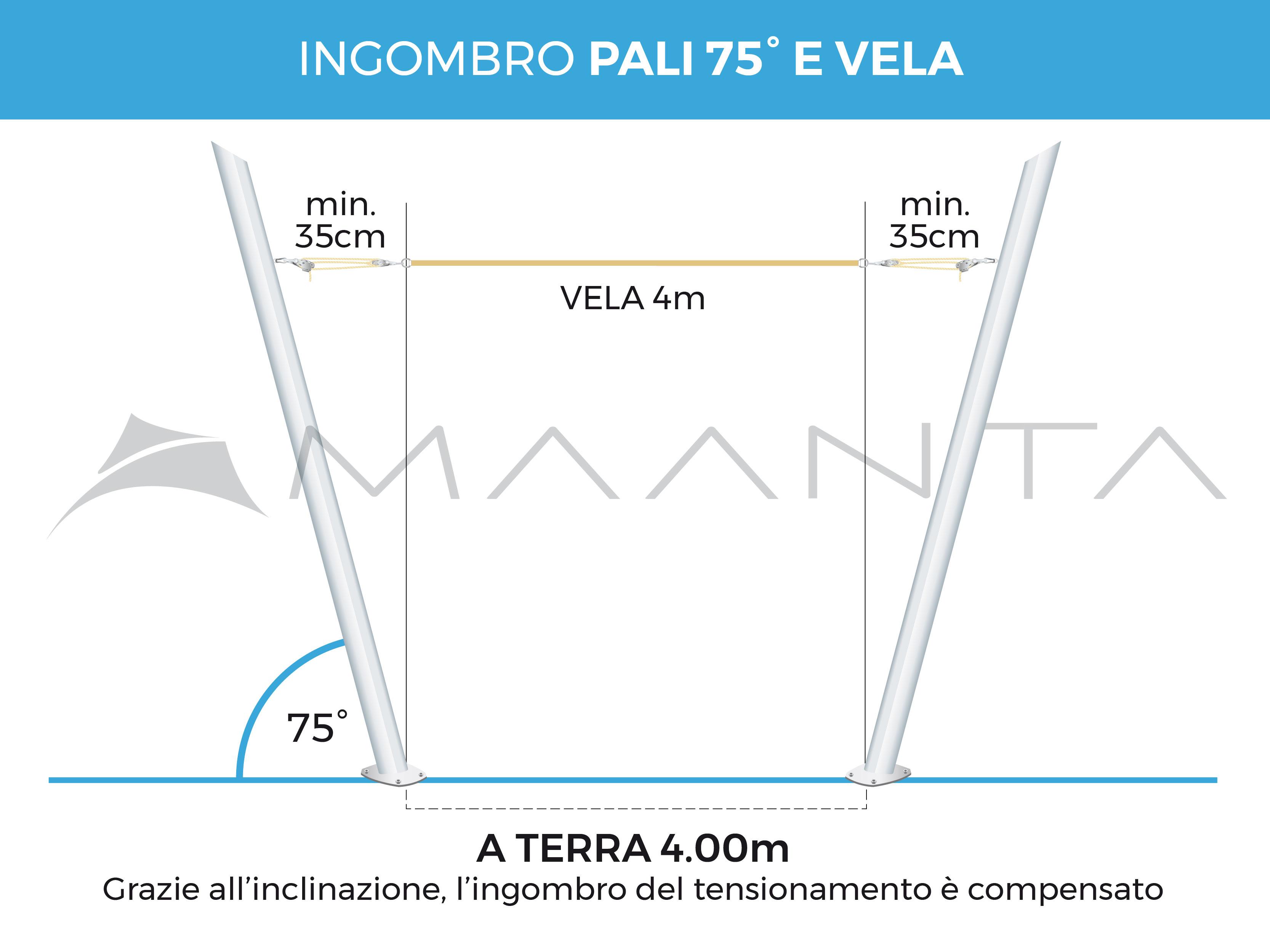 ingombro-pali_75-new.jpg