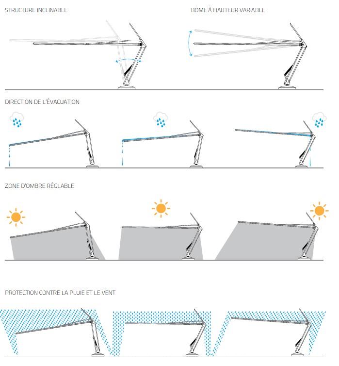 ombrela bega