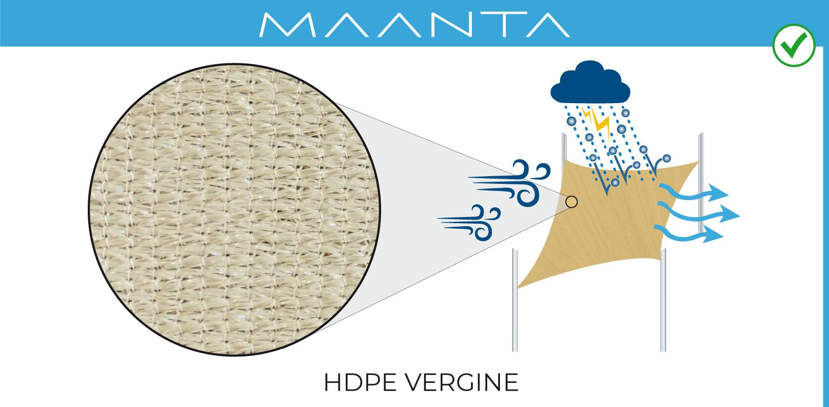 tessuto per vele trapiranti saill hdpe 320g/mq